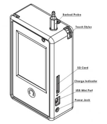 product image of handilaz mini II